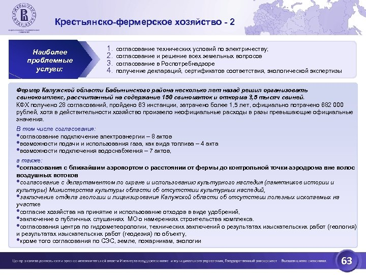 Крестьянско-фермерское хозяйство - 2 Наиболее проблемные услуги: 1. 2. 3. 4. согласование технических условий