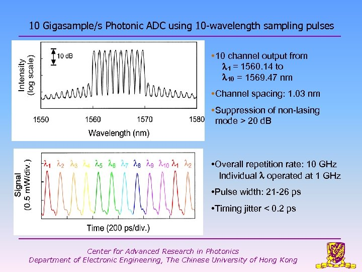 Optoelectronic Laboratory Focus Areas Photonic Signal Processing