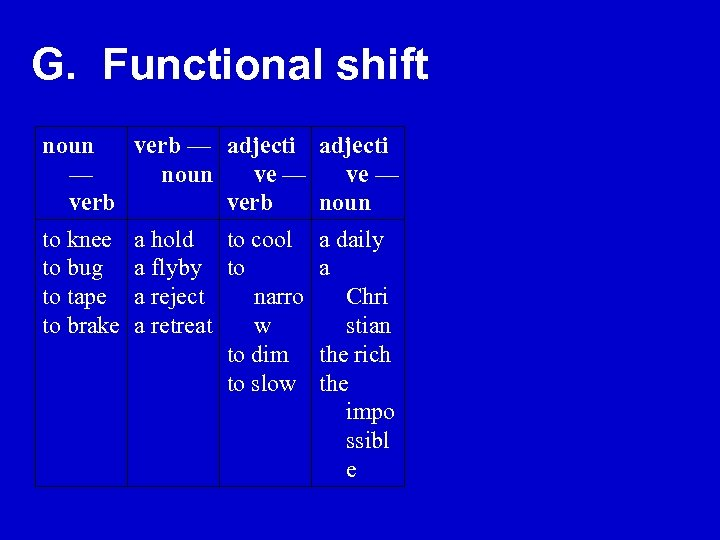 G. Functional shift noun verb — adjecti — noun ve — verb noun to