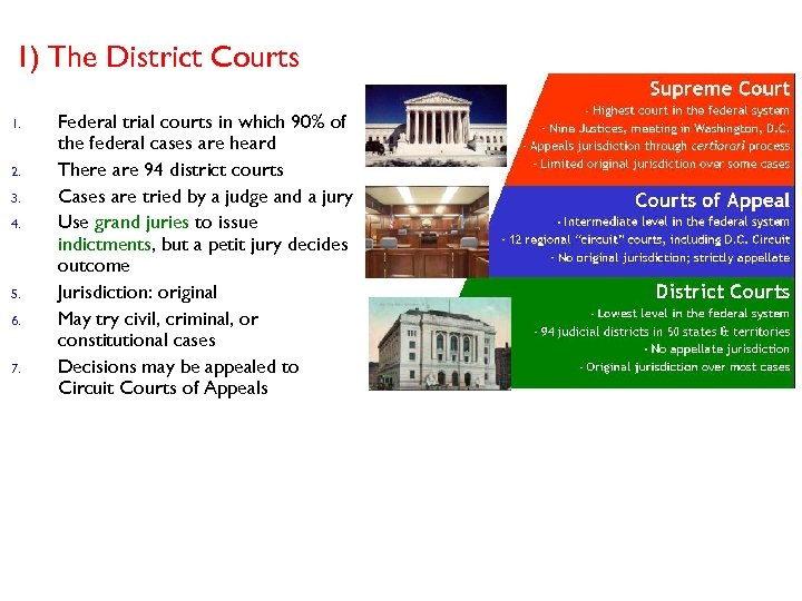 1) The District Courts 1. 2. 3. 4. 5. 6. 7. Federal trial courts