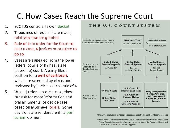 C. How Cases Reach the Supreme Court 1. 2. 3. 4. 5. SCOTUS controls