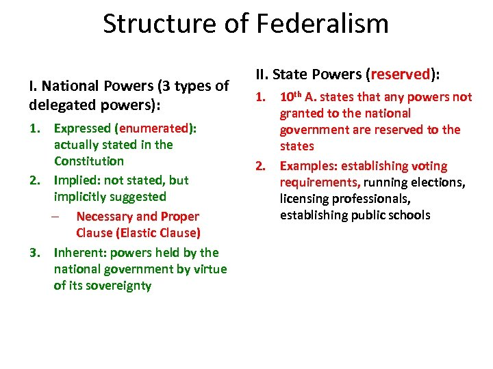 Structure of Federalism I. National Powers (3 types of delegated powers): 1. Expressed (enumerated):
