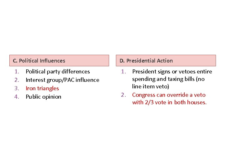 C. Political Influences D. Presidential Action 1. 2. 3. 4. 1. President signs or