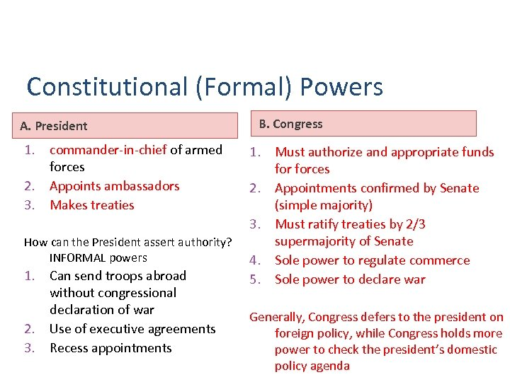 Constitutional (Formal) Powers A. President 1. commander-in-chief of armed forces 2. Appoints ambassadors 3.