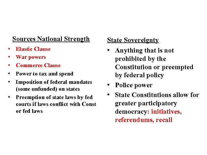 Sources National Strength • • • Elastic Clause War powers Commerce Clause Power to