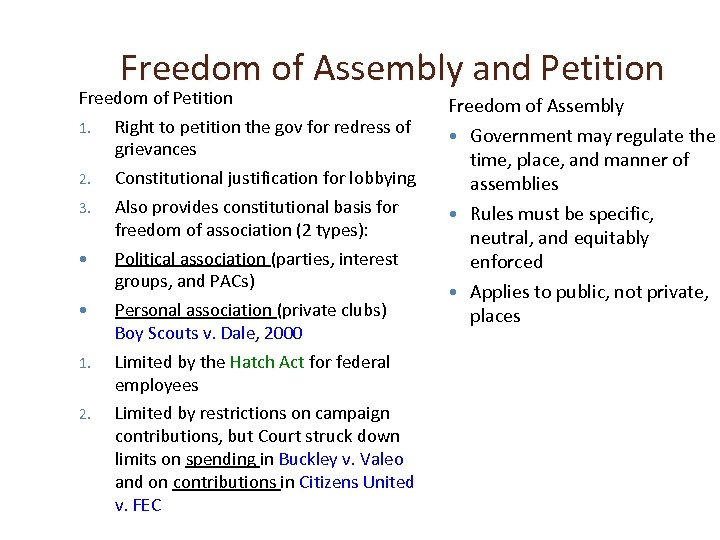 Freedom of Assembly and Petition Freedom of Petition 1. Right to petition the gov