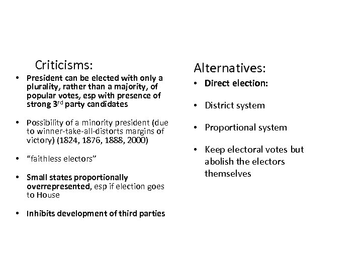 Criticisms: • President can be elected with only a plurality, rather than a majority,