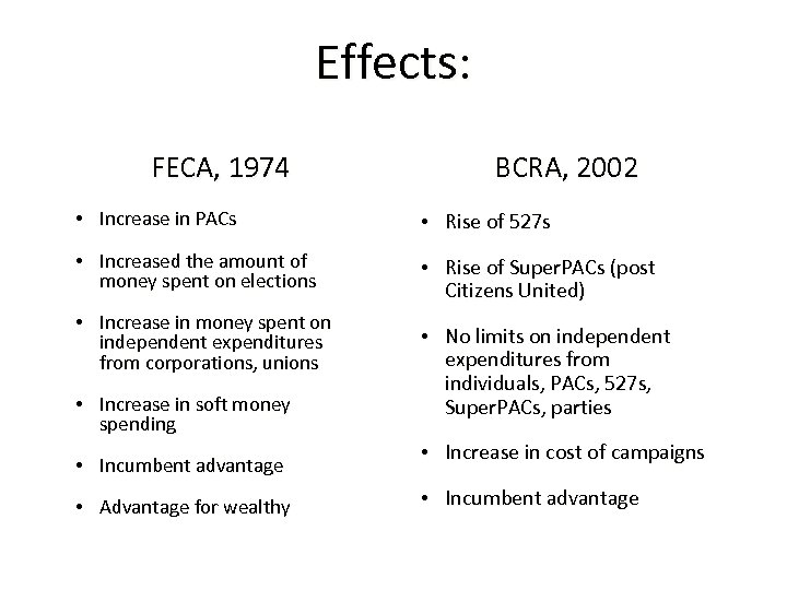 Effects: FECA, 1974 BCRA, 2002 • Increase in PACs • Rise of 527 s