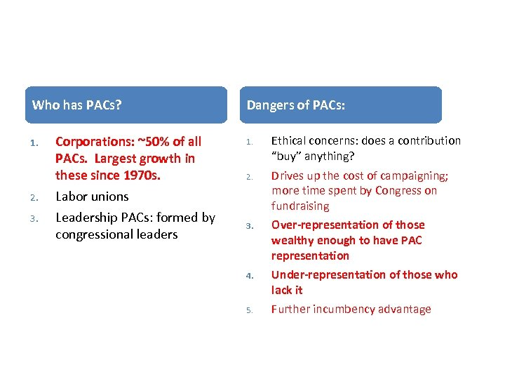 Who has PACs? 1. 2. 3. Corporations: ~50% of all PACs. Largest growth in