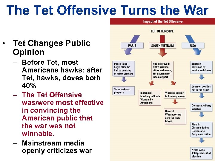 The Tet Offensive Turns the War • Tet Changes Public Opinion – Before Tet,