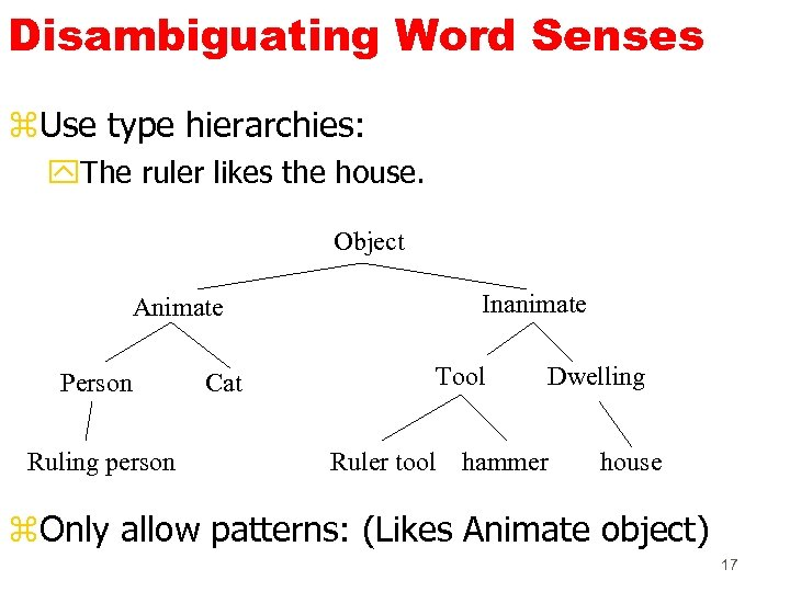 Disambiguating Word Senses z. Use type hierarchies: y. The ruler likes the house. Object