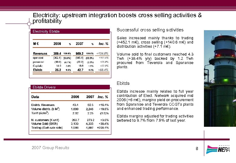 Electricity: upstream integration boosts cross selling activities & profitability Electricity Ebitda Successful cross selling