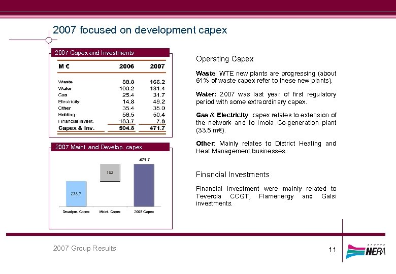 2007 focused on development capex 2007 Capex and Investments Operating Capex Waste: WTE new