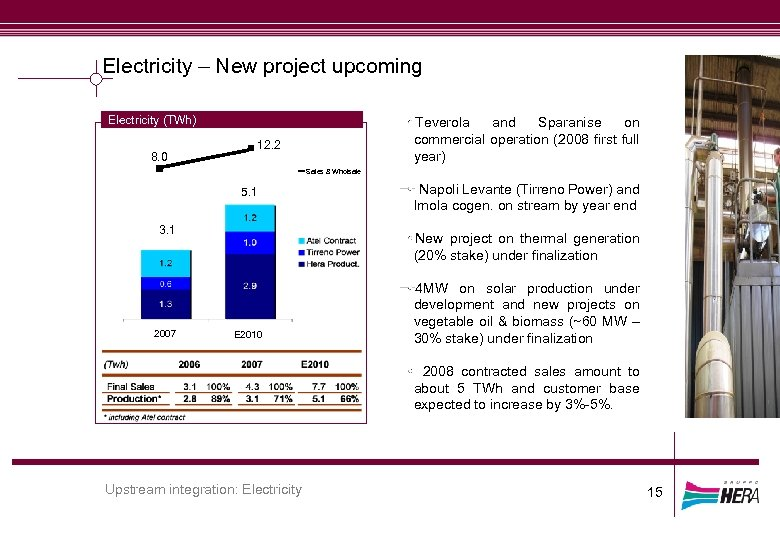 Electricity – New project upcoming Electricity (TWh) 8. 0 Teverola and Sparanise on commercial