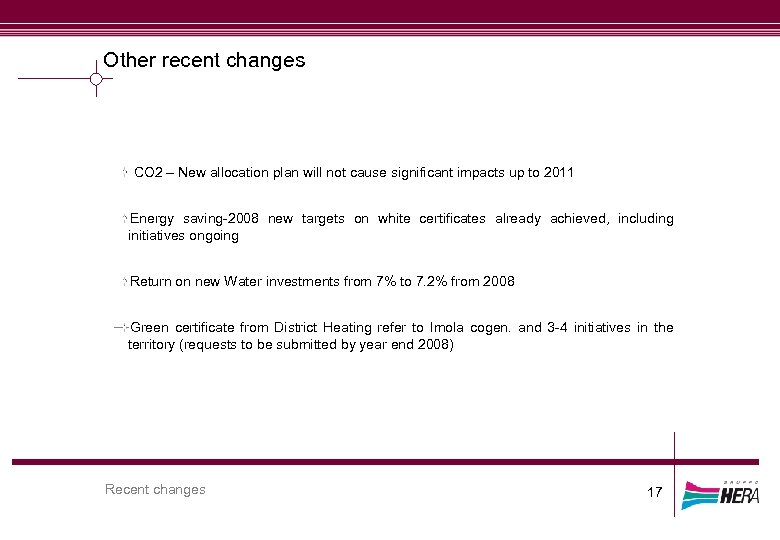 Other recent changes CO 2 – New allocation plan will not cause significant impacts