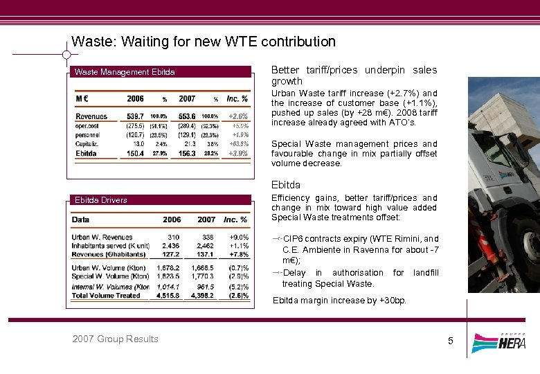 Waste: Waiting for new WTE contribution Waste Management Ebitda Better tariff/prices underpin sales growth