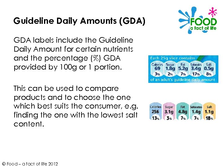 Guideline Daily Amounts (GDA) GDA labels include the Guideline Daily Amount for certain nutrients