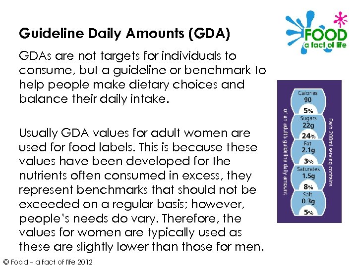 Guideline Daily Amounts (GDA) GDAs are not targets for individuals to consume, but a