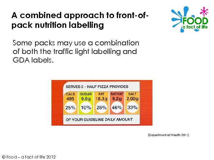 A combined approach to front-ofpack nutrition labelling Some packs may use a combination of