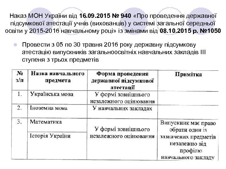 Наказ МОН України від 16. 09. 2015 № 940 «Про проведення державної підсумкової атестації