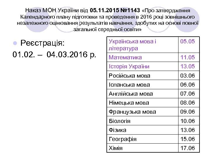 Наказ МОН України від 05. 11. 2015 № 1143 «Про затвердження Календарного плану підготовки