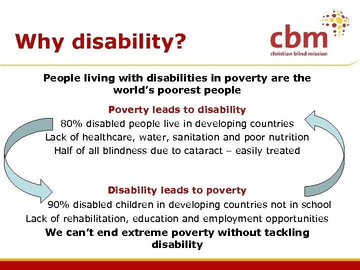 Why disability? People living with disabilities in poverty are the world's poorest people Poverty