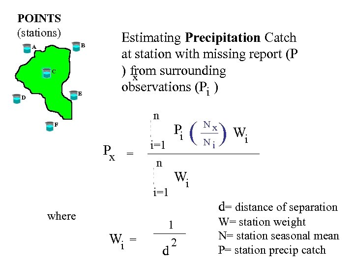 POINTS (stations) B A C E D Estimating Precipitation Catch at station with missing