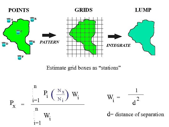 GRIDS POINTS LUMP B A C E D PATTERN INTEGRATE F Estimate grid boxes