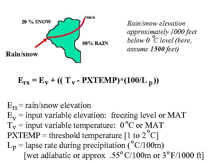 20 % SNOW 5500 ft 80% RAIN Rain/snow elevation approximately 1000 feet o below