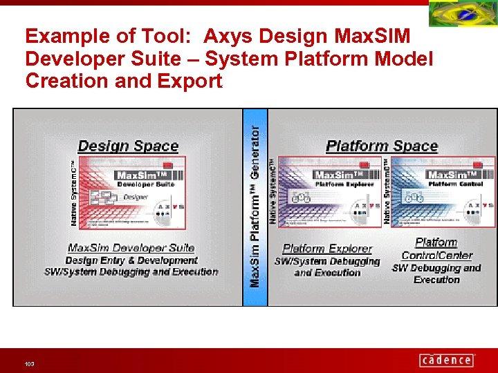 Example of Tool: Axys Design Max. SIM Developer Suite – System Platform Model Creation