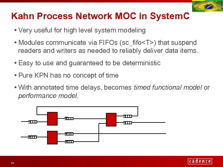 Kahn Process Network MOC in System. C • Very useful for high level system