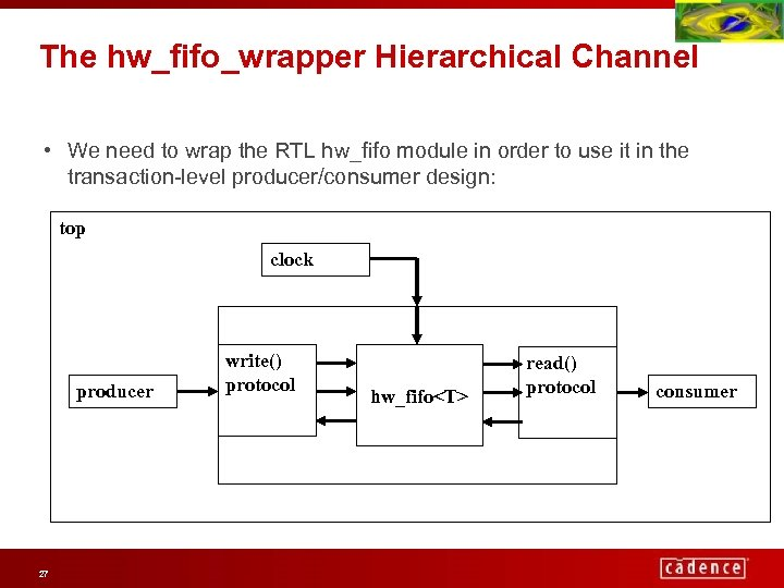 The hw_fifo_wrapper Hierarchical Channel • We need to wrap the RTL hw_fifo module in