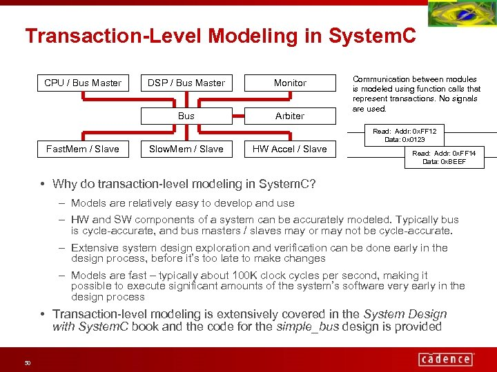 Transaction-Level Modeling in System. C CPU / Bus Master DSP / Bus Master Monitor