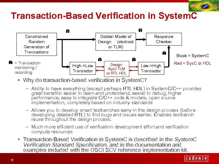 Transaction-Based Verification in System. C Constrained Random Generation of Transactions = Transaction monitoring /