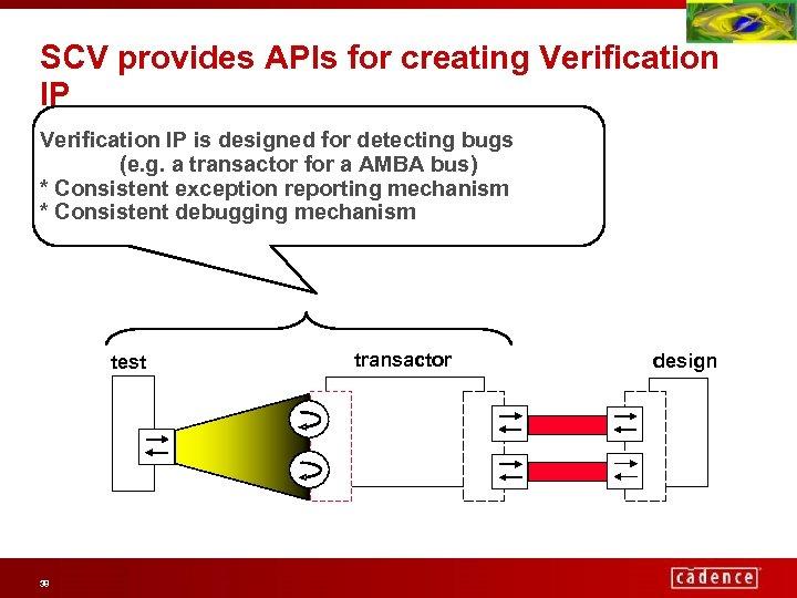 SCV provides APIs for creating Verification IP is designed for detecting bugs (e. g.