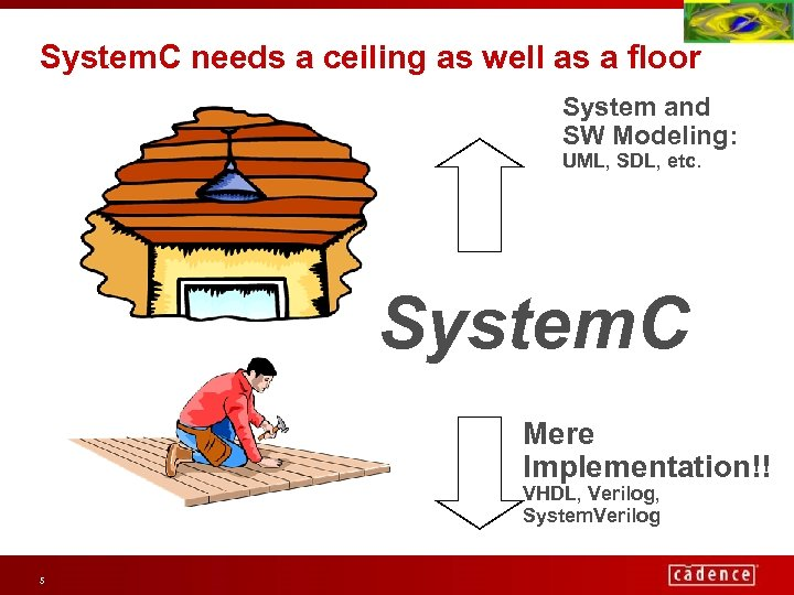 System. C needs a ceiling as well as a floor System and SW Modeling: