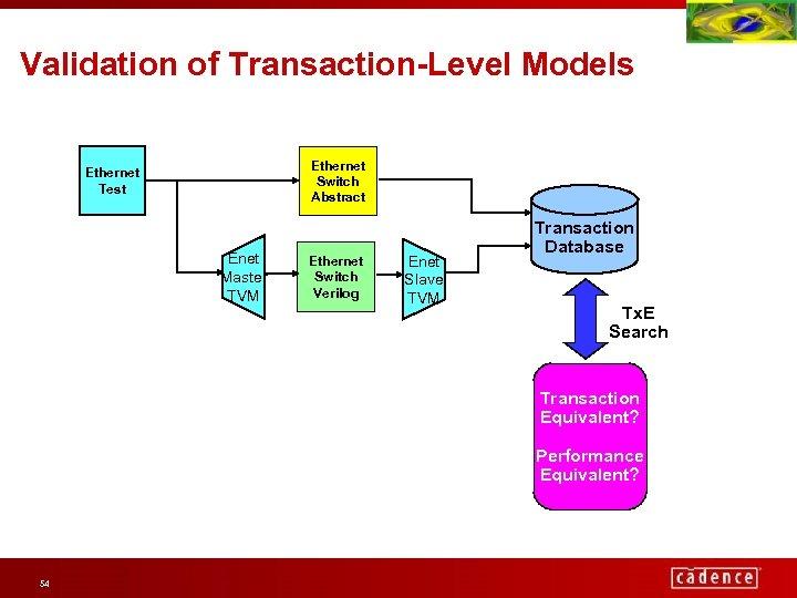 Validation of Transaction-Level Models Ethernet Switch Abstract Ethernet Test Enet Master TVM Ethernet Switch