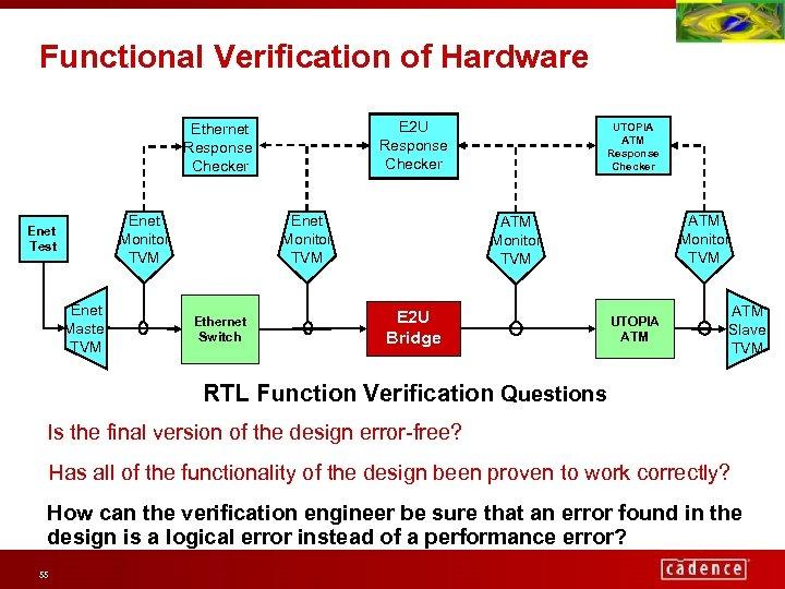 Functional Verification of Hardware E 2 U Response Checker Ethernet Response Checker Enet Monitor
