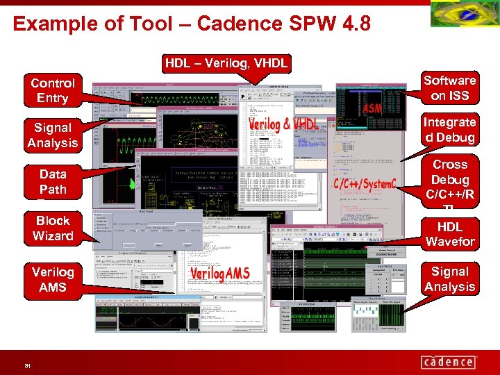 Example of Tool – Cadence SPW 4. 8 HDL – Verilog, VHDL Control Entry