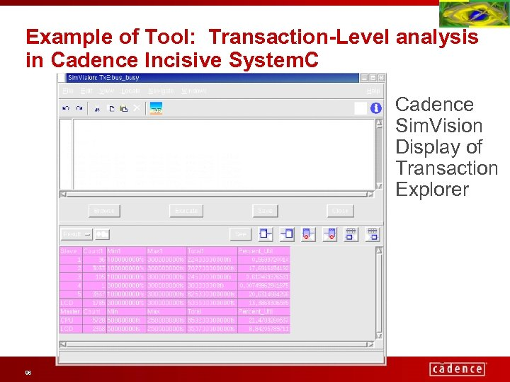 Example of Tool: Transaction-Level analysis in Cadence Incisive System. C Cadence Sim. Vision Display