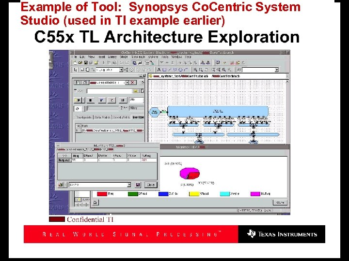 Example of Tool: Synopsys Co. Centric System Studio (used in TI example earlier) 87