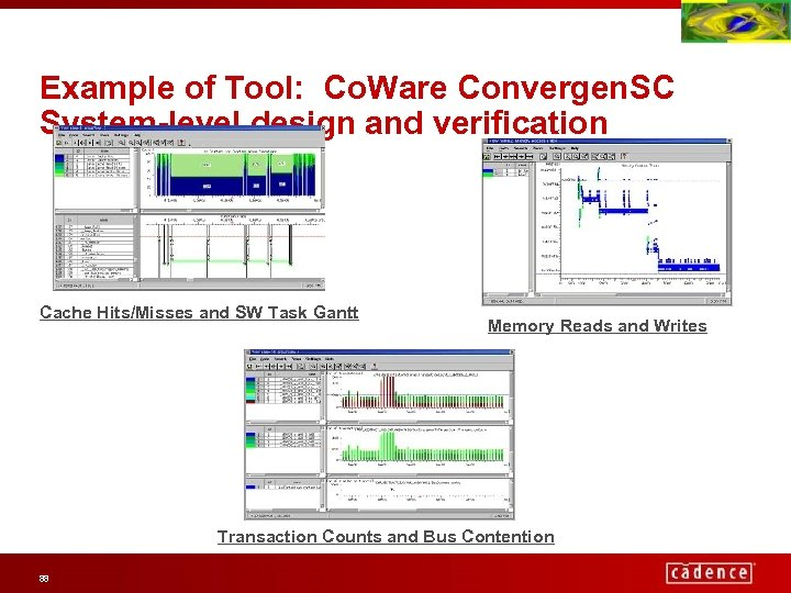 Example of Tool: Co. Ware Convergen. SC System-level design and verification Cache Hits/Misses and