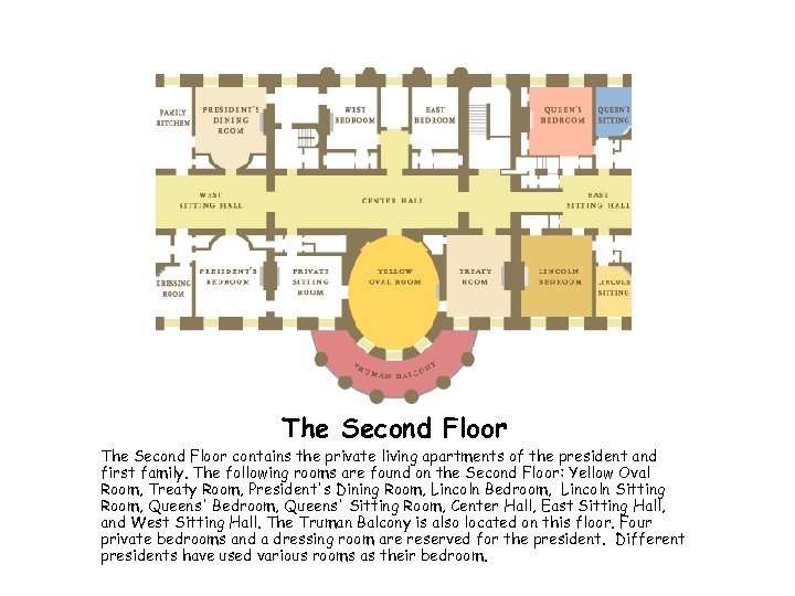 The Second Floor contains the private living apartments of the president and first family.