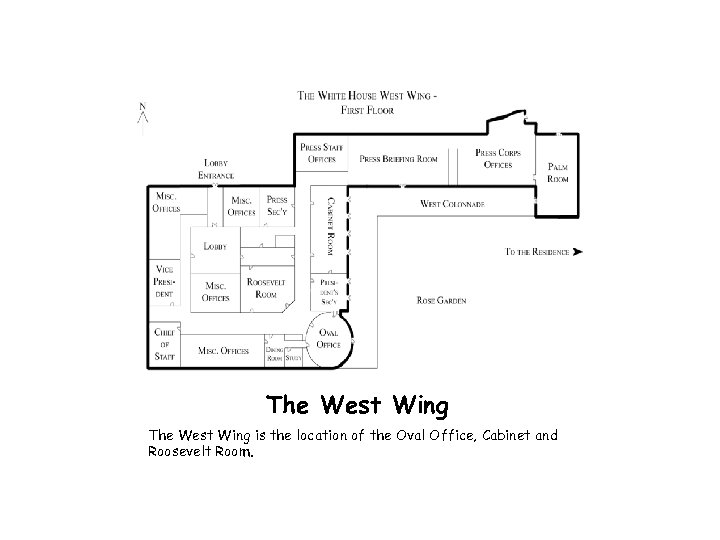 The West Wing is the location of the Oval Office, Cabinet and Roosevelt Room.