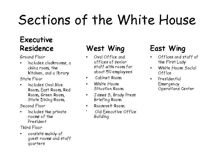 Sections of the White House Executive Residence Ground Floor • includes cloakrooms, a china