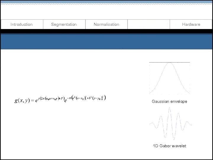 Introduction Segmentation Normalisation Hardware Gaussian envelope 1 D Gabor wavelet