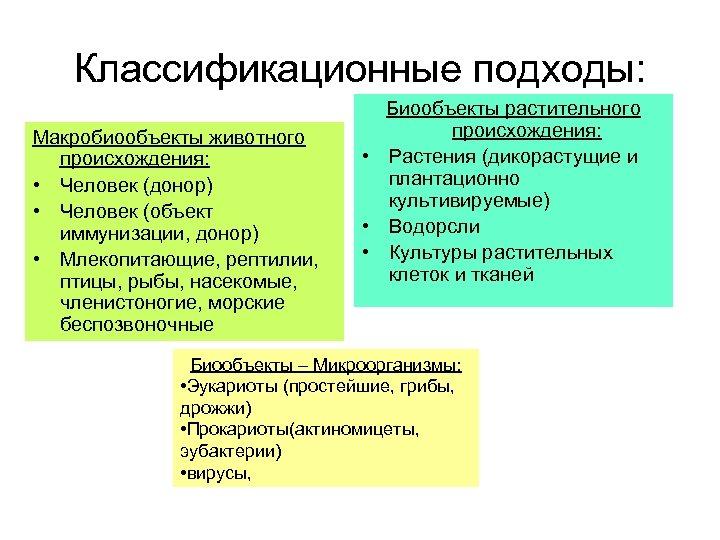 Классификационные подходы: Макробиообъекты животного происхождения: • Человек (донор) • Человек (объект иммунизации, донор) •