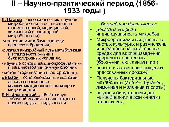 II – Научно-практический период (18561933 годы ) Л. Пастер – основоположник научной микробиологии и