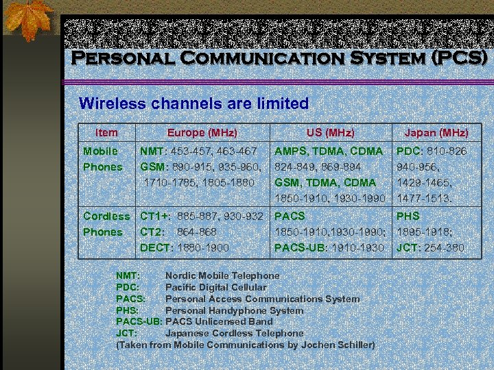 Personal Communication System (PCS) Wireless channels are limited Item Europe (MHz) US (MHz) NMT: