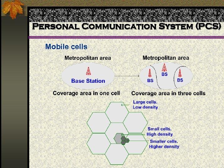 Personal Communication System (PCS) Mobile cells